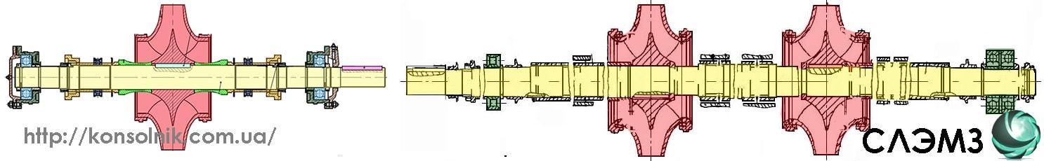 Ротор в сборе к промышленным насосам. Иллюстрация