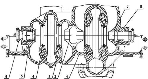 Корпус сетевого насоса СЭ800-100-11