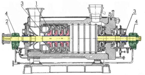 фото ротор питательного насоса ПЭ