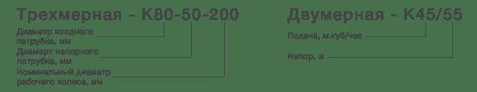 Маркировка консольных насосов К и КМ