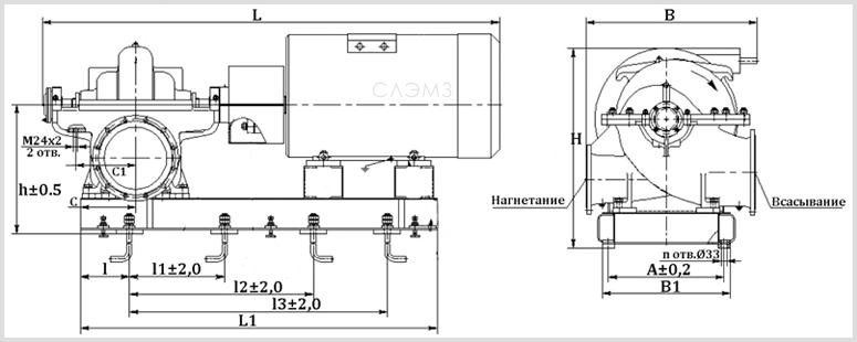 Габаритно-присоединительные размеры агрегатов 1Д 1250/125, 1Д1250-125а и 1Д1250-125б
