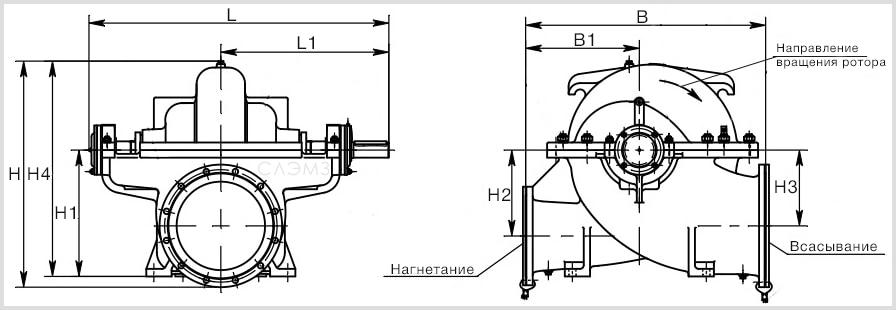Чертеж и габаритные размеры центробежных насосов 1Д