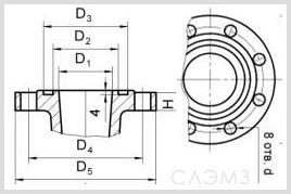 Размеры и чертеж патрубков центробежного насоса ЦНС 180-297