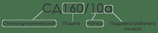 Расшифровка маркировки насоса СД