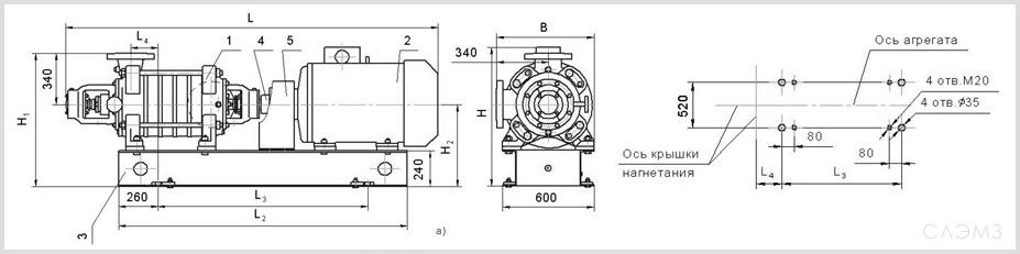 Габаритно-присоединительные размеры агрегатов ЦНС 105