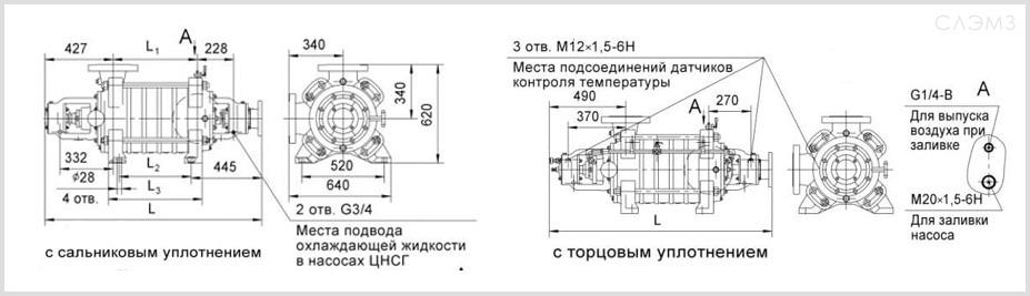 Чертеж и габаритные размеры центробежных насосов ЦНС105