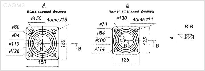 Габаритные размеры фланцев СЦН 75-70
