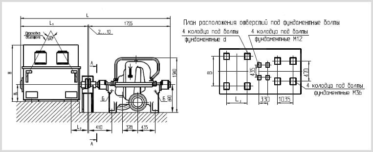 Чертеж и габаритные размеры насоса ЦН 1000-180 с электродвигателем из паспорта