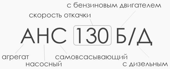 Расшифровка маркировки дренажного насоса АНС-130