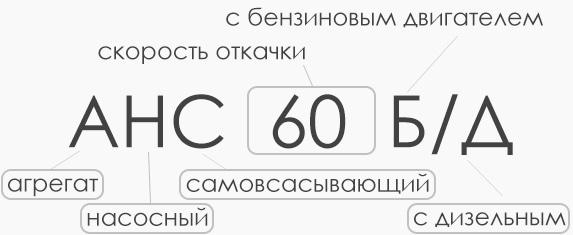 Расшифровка маркировки дренажного насоса АНС-60