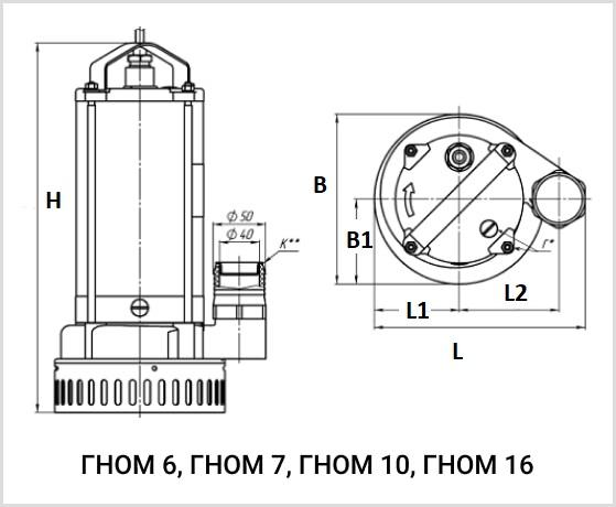 Габариты насоса ГНОМ 10 м³ мощность 220в
